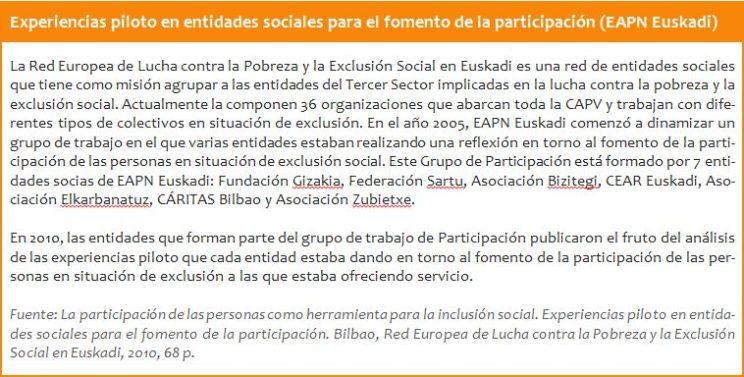 Participación en las entidades sociales EAPN