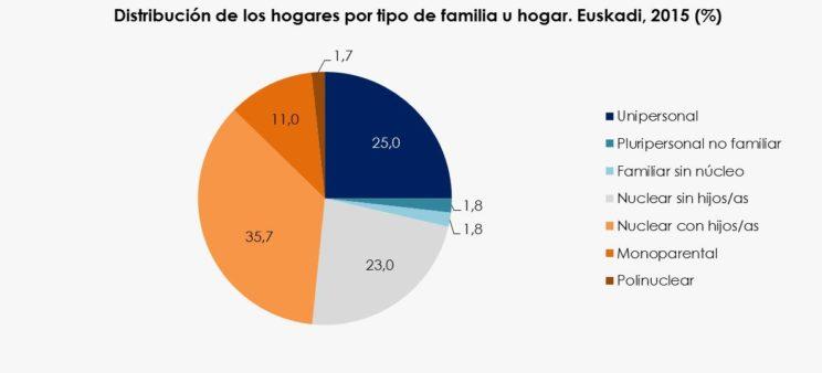 Grafico2.518309